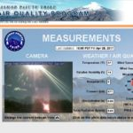 Data Display for the Bishop Paiute Tribe